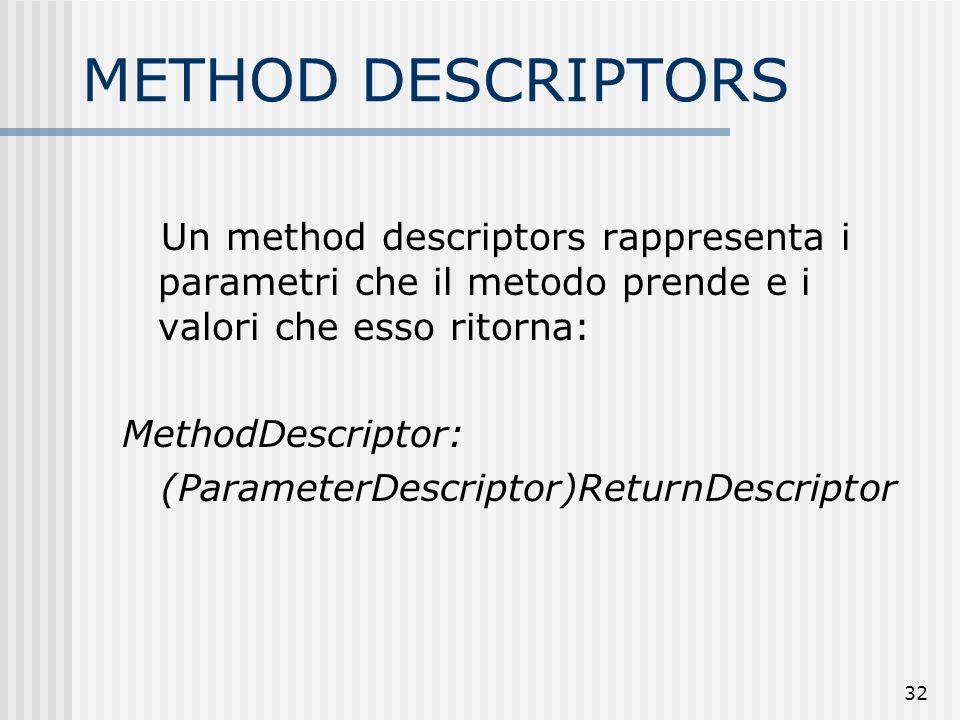 32 METHOD DESCRIPTORS Un method descriptors rappresenta i parametri che il metodo prende e i valori che esso ritorna: MethodDescriptor: (ParameterDesc