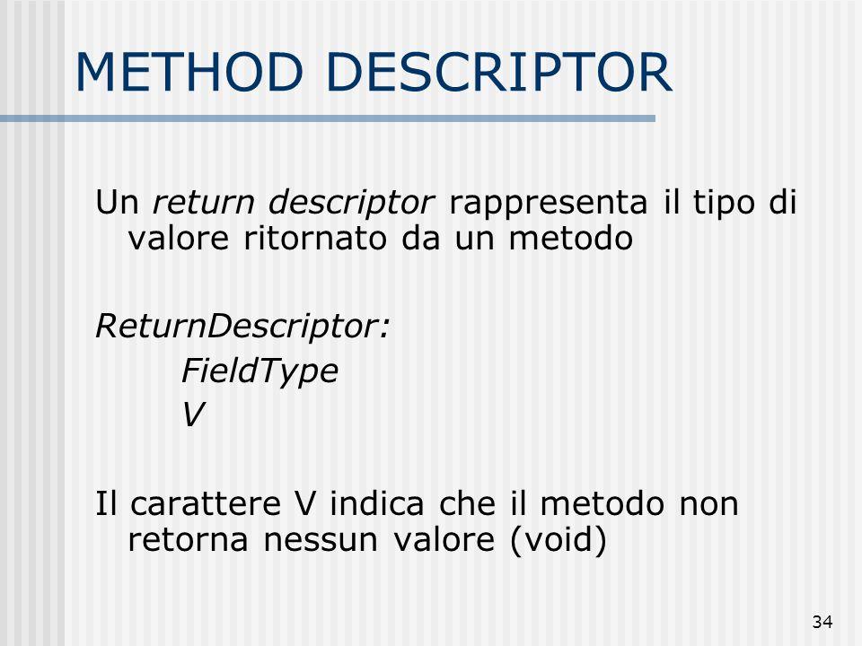 34 METHOD DESCRIPTOR Un return descriptor rappresenta il tipo di valore ritornato da un metodo ReturnDescriptor: FieldType V Il carattere V indica che