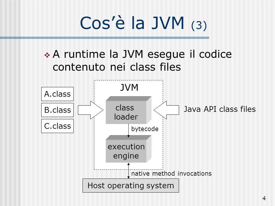 4 Cosè la JVM (3) A runtime la JVM esegue il codice contenuto nei class files A.class B.class C.class class loader Java API class files execution engi