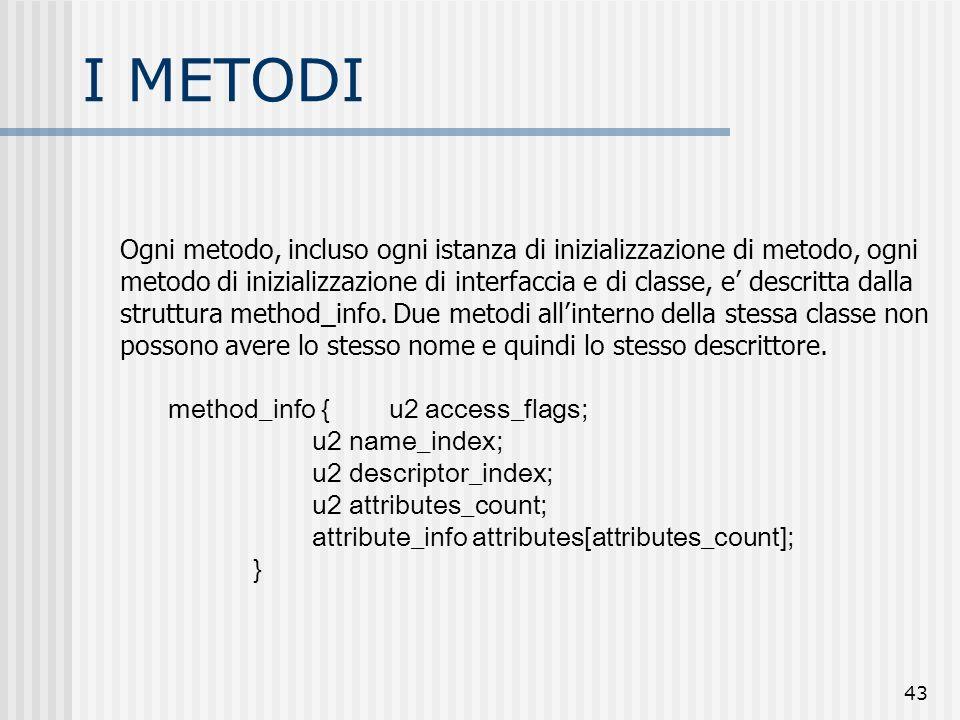 43 I METODI Ogni metodo, incluso ogni istanza di inizializzazione di metodo, ogni metodo di inizializzazione di interfaccia e di classe, e descritta d