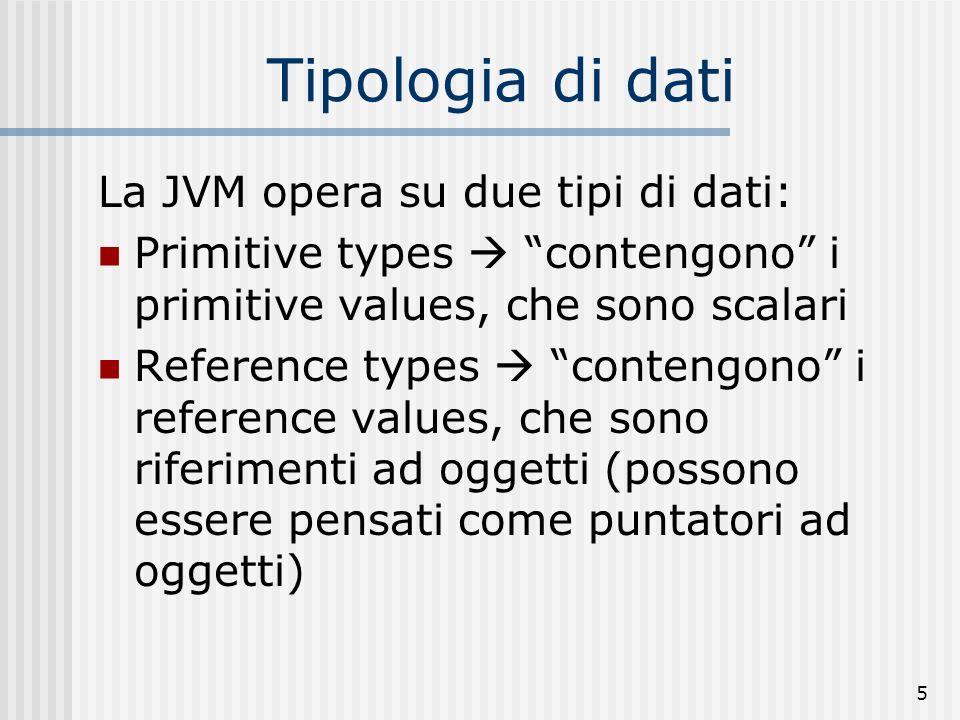 5 Tipologia di dati La JVM opera su due tipi di dati: Primitive types contengono i primitive values, che sono scalari Reference types contengono i ref