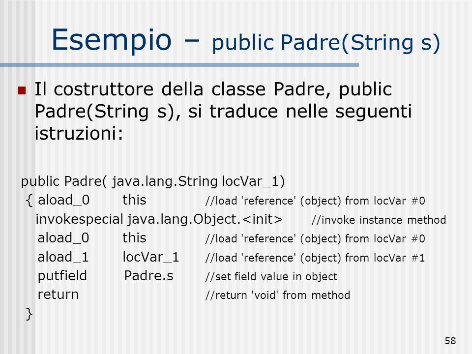 58 Esempio – public Padre(String s) Il costruttore della classe Padre, public Padre(String s), si traduce nelle seguenti istruzioni: public Padre( jav