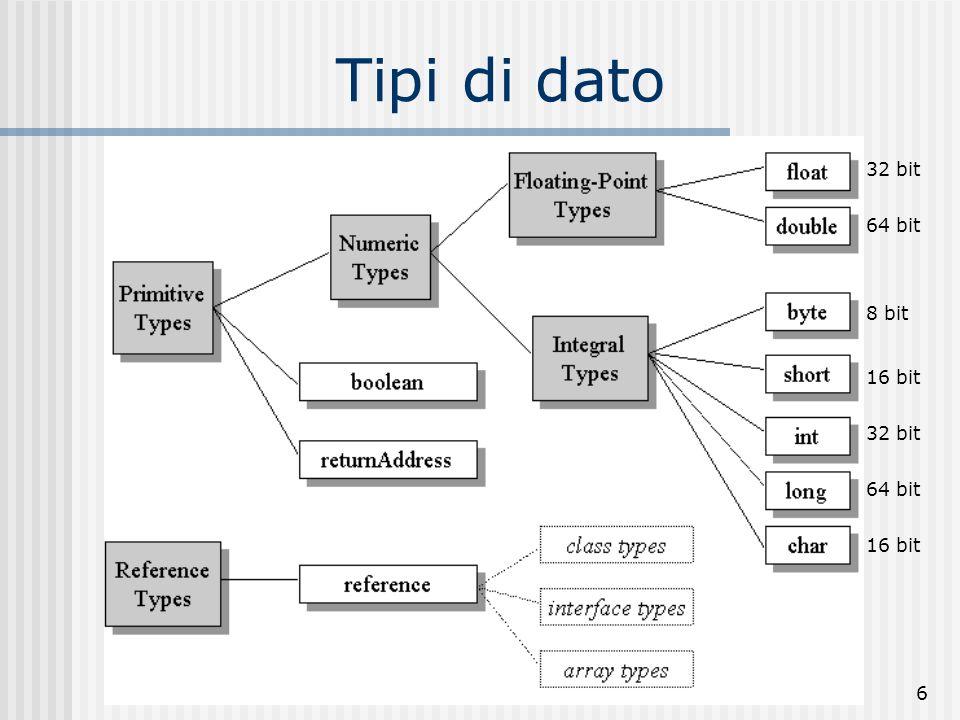 17 Frame Ogni frame è composto da tre parti: local variables operand stack frame data Le dimensioni delle local variables e delloperand stack (in termini di parole) sono noti a compile time e inclusi nel class file, mentre la dimensione del frame data è dipendente dallimplementazione.