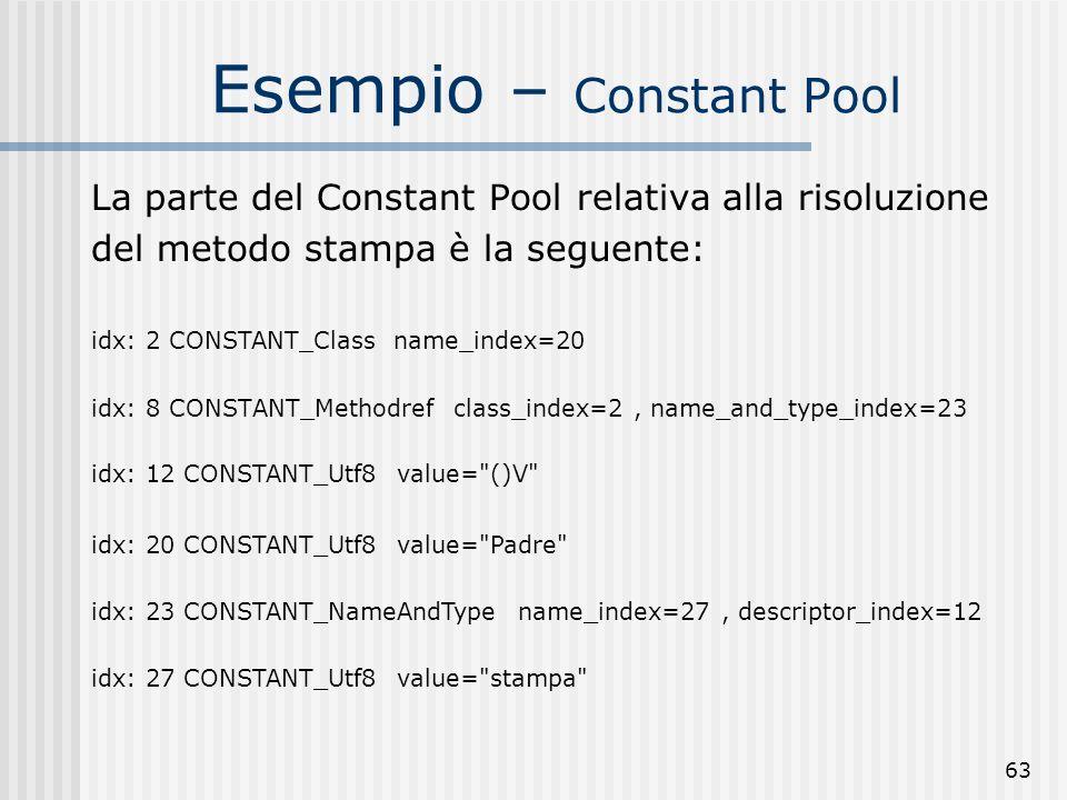 63 Esempio – Constant Pool La parte del Constant Pool relativa alla risoluzione del metodo stampa è la seguente: idx: 8 CONSTANT_Methodref class_index