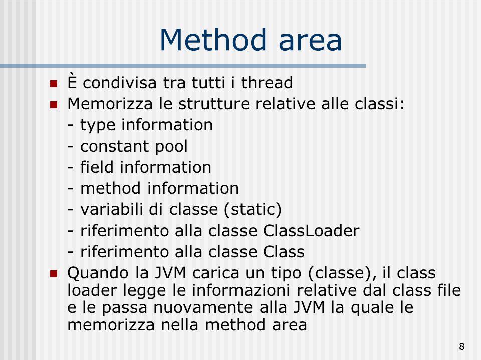 9 Method area – Type information Per ogni tipo caricato, la JVM deve mantenere le seguenti informazioni: nome qualificato del tipo (per esempio, per Object il tipo qualificato è java.lang.Object) nome qualificato del tipo della superclasse se il tipo è una classe o uninterfaccia modificatori di tipo (es.