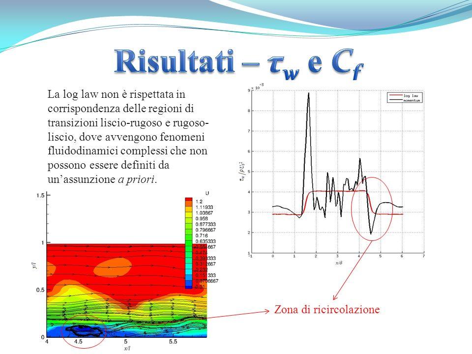 La log law non è rispettata in corrispondenza delle regioni di transizioni liscio-rugoso e rugoso- liscio, dove avvengono fenomeni fluidodinamici comp