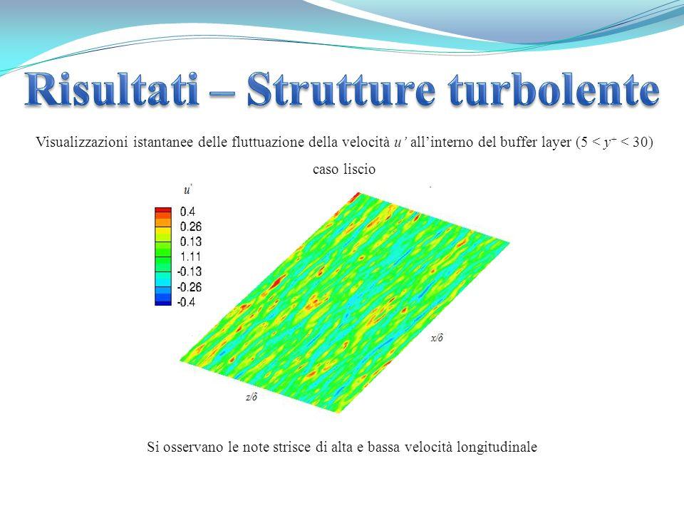 Visualizzazioni istantanee delle fluttuazione della velocità u allinterno del buffer layer (5 < y + < 30) caso liscio Si osservano le note strisce di