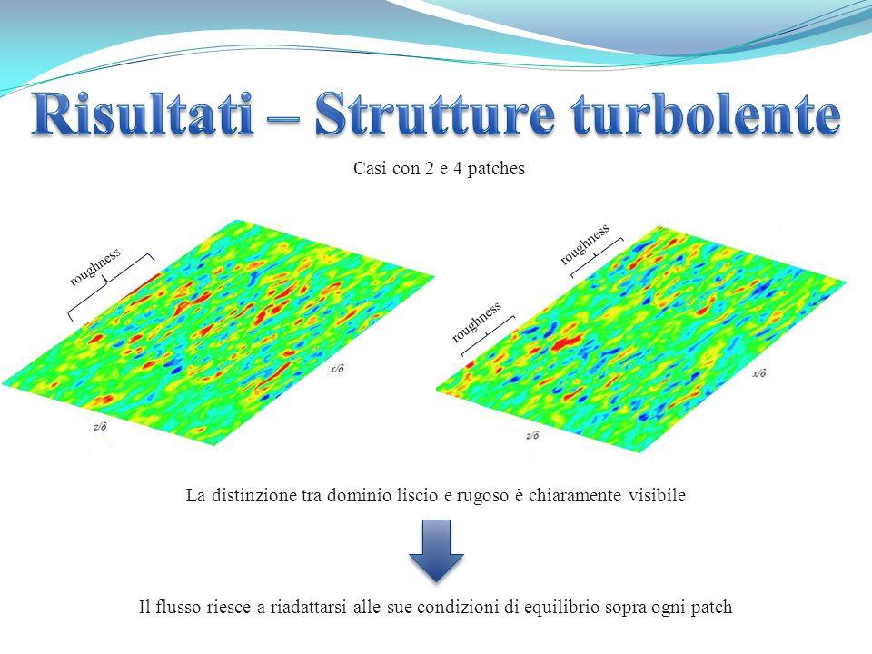 Casi con 2 e 4 patches La distinzione tra dominio liscio e rugoso è chiaramente visibile roughness Il flusso riesce a riadattarsi alle sue condizioni