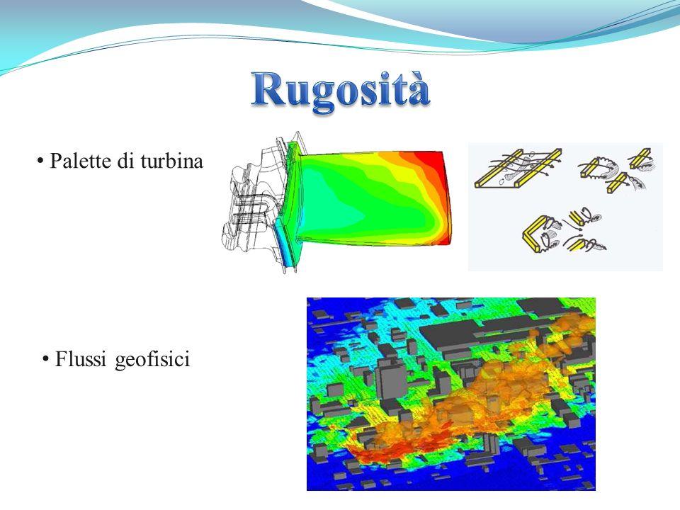 Palette di turbina Flussi geofisici