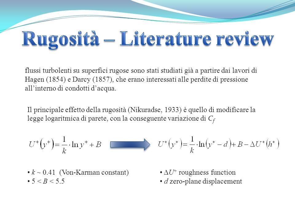 flussi turbolenti su superfici rugose sono stati studiati già a partire dai lavori di Hagen (1854) e Darcy (1857), che erano interessati alle perdite