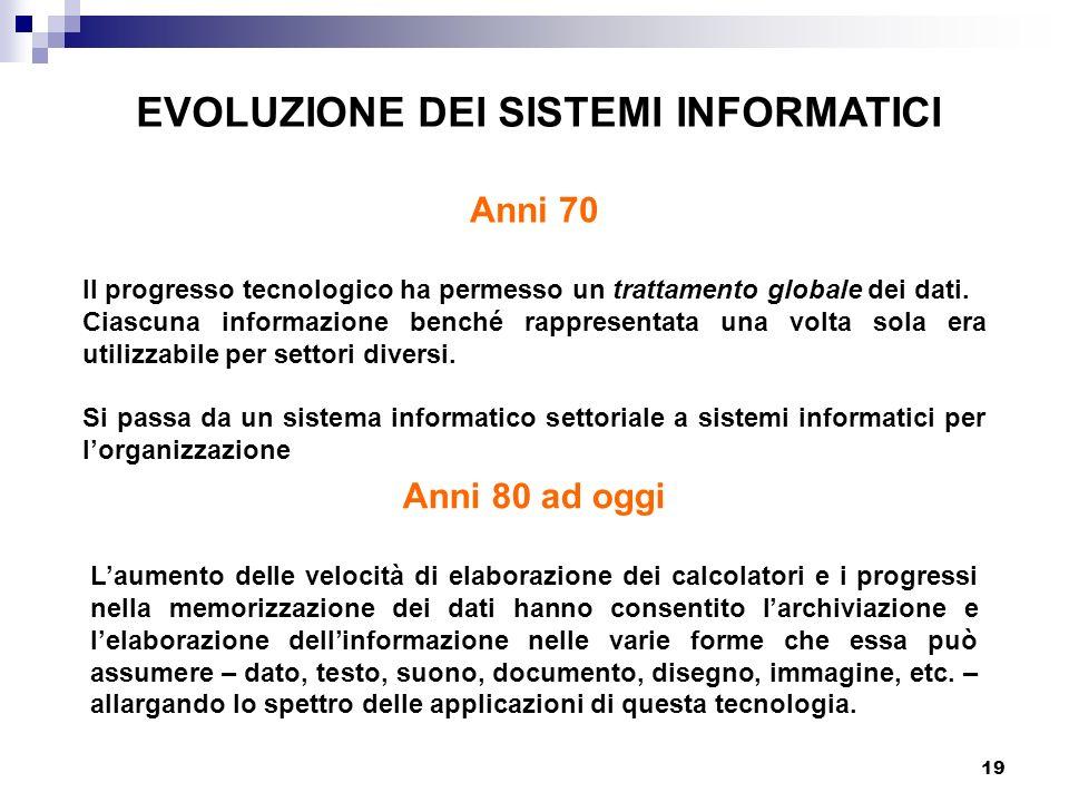 19 Anni 70 Il progresso tecnologico ha permesso un trattamento globale dei dati. Ciascuna informazione benché rappresentata una volta sola era utilizz