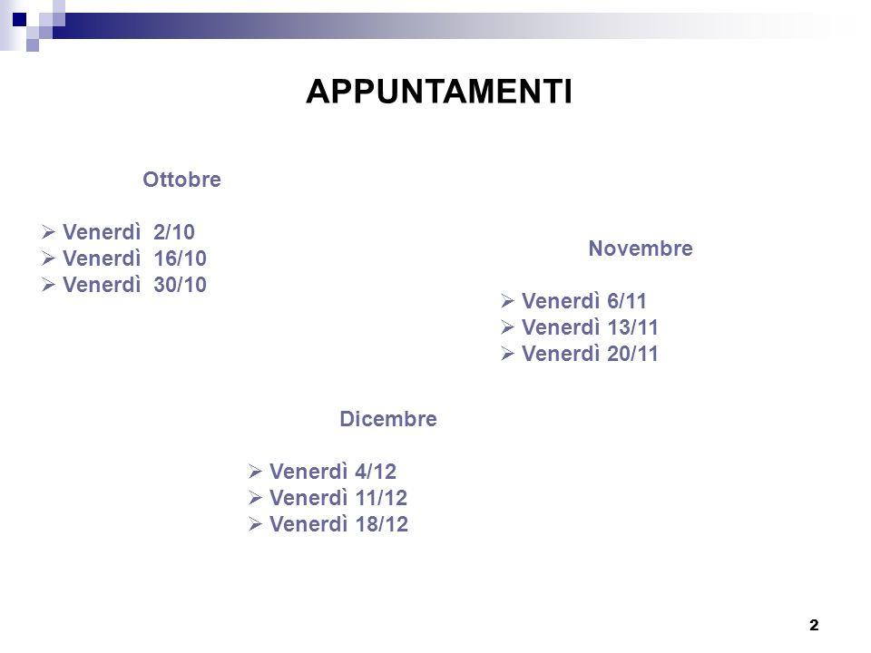 3 Ricevimento su appuntamento prima dellinizio della lezione pascarel@dima.unige.it Esame prova scritta progetto (?)