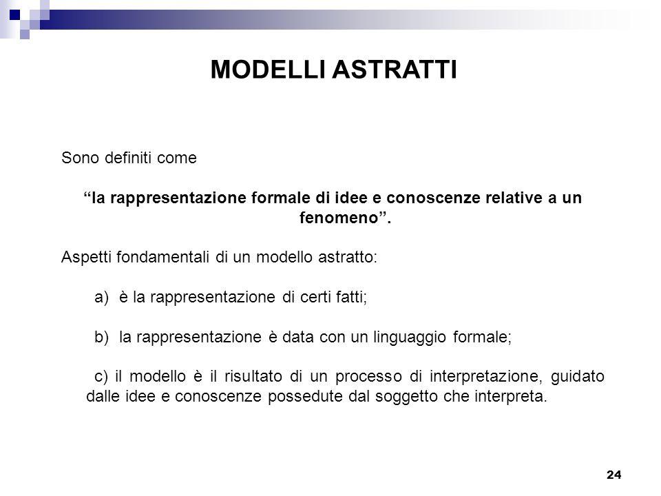 24 MODELLI ASTRATTI Sono definiti come la rappresentazione formale di idee e conoscenze relative a un fenomeno. Aspetti fondamentali di un modello ast