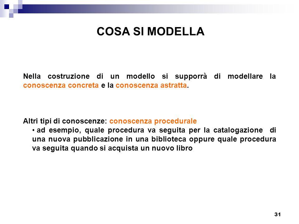 31 COSA SI MODELLA Nella costruzione di un modello si supporrà di modellare la conoscenza concreta e la conoscenza astratta. Altri tipi di conoscenze: