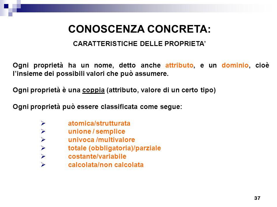 37 CONOSCENZA CONCRETA: CARATTERISTICHE DELLE PROPRIETA Ogni proprietà ha un nome, detto anche attributo, e un dominio, cioè linsieme dei possibili va