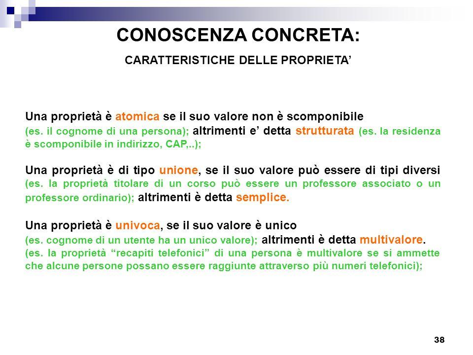 38 Una proprietà è atomica se il suo valore non è scomponibile (es. il cognome di una persona); altrimenti e detta strutturata (es. la residenza è sco