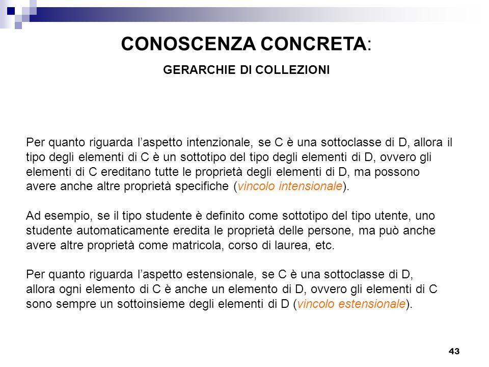 43 CONOSCENZA CONCRETA: GERARCHIE DI COLLEZIONI Per quanto riguarda laspetto intenzionale, se C è una sottoclasse di D, allora il tipo degli elementi