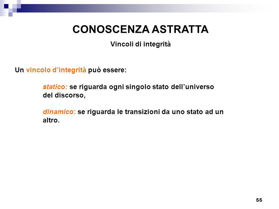 55 CONOSCENZA ASTRATTA Vincoli di integrità Un vincolo dintegrità può essere: statico: se riguarda ogni singolo stato delluniverso del discorso, dinam