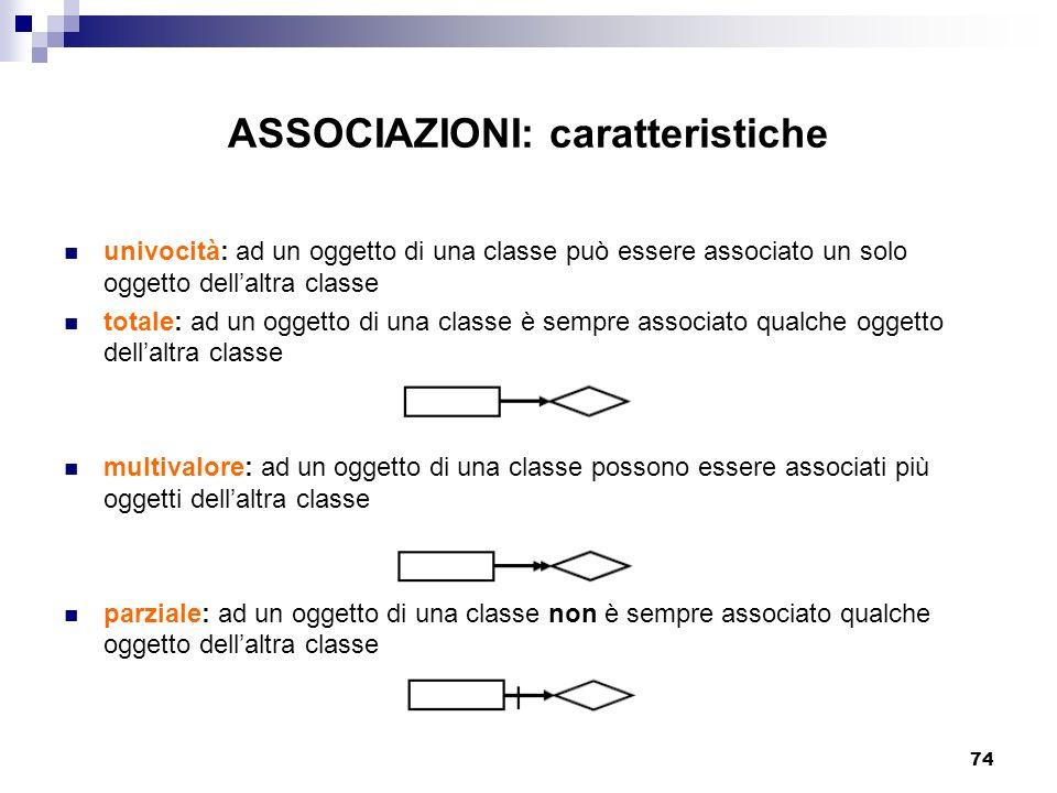 74 ASSOCIAZIONI: caratteristiche univocità: ad un oggetto di una classe può essere associato un solo oggetto dellaltra classe totale: ad un oggetto di