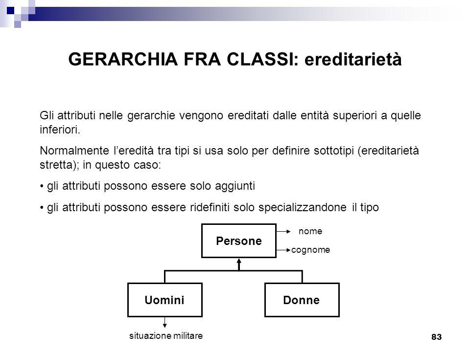 83 GERARCHIA FRA CLASSI: ereditarietà Gli attributi nelle gerarchie vengono ereditati dalle entità superiori a quelle inferiori. Normalmente leredità