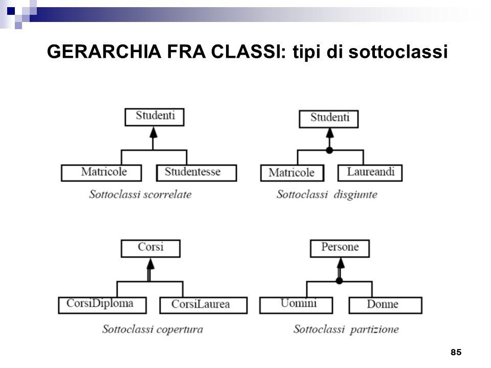 85 GERARCHIA FRA CLASSI: tipi di sottoclassi
