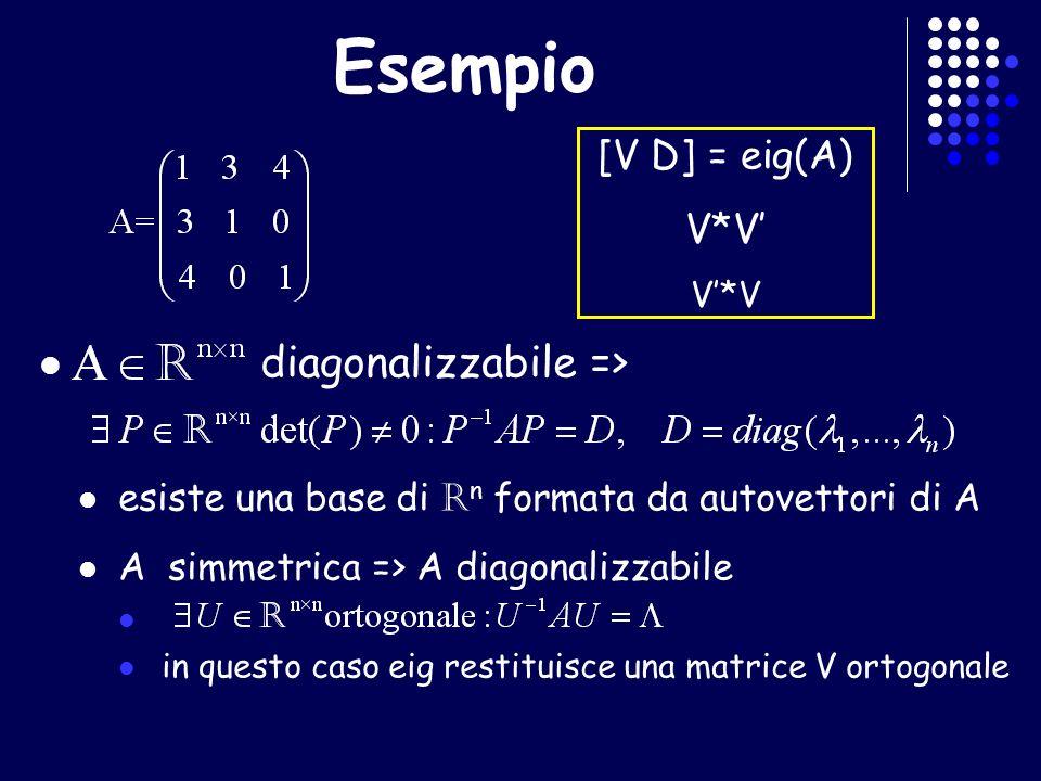 Esempio diagonalizzabile => esiste una base di R n formata da autovettori di A A simmetrica => A diagonalizzabile in questo caso eig restituisce una m