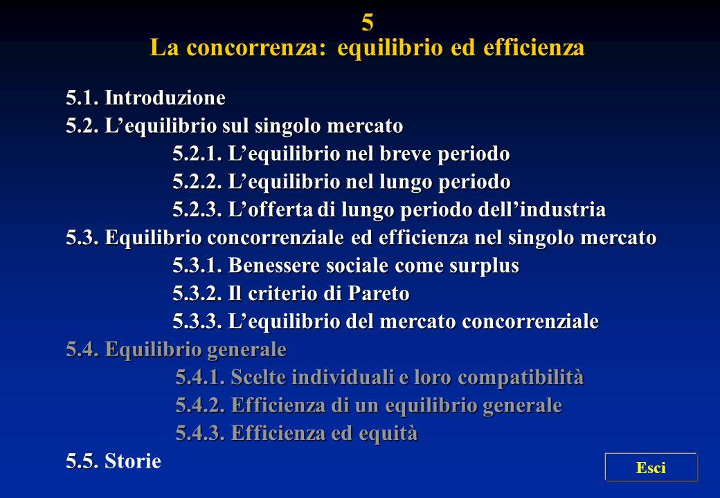 5.1. Introduzione 5.1. Introduzione 5.2. Lequilibrio sul singolo mercato 5.2. Lequilibrio sul singolo mercato 5.2.1. Lequilibrio nel breve periodo 5.2
