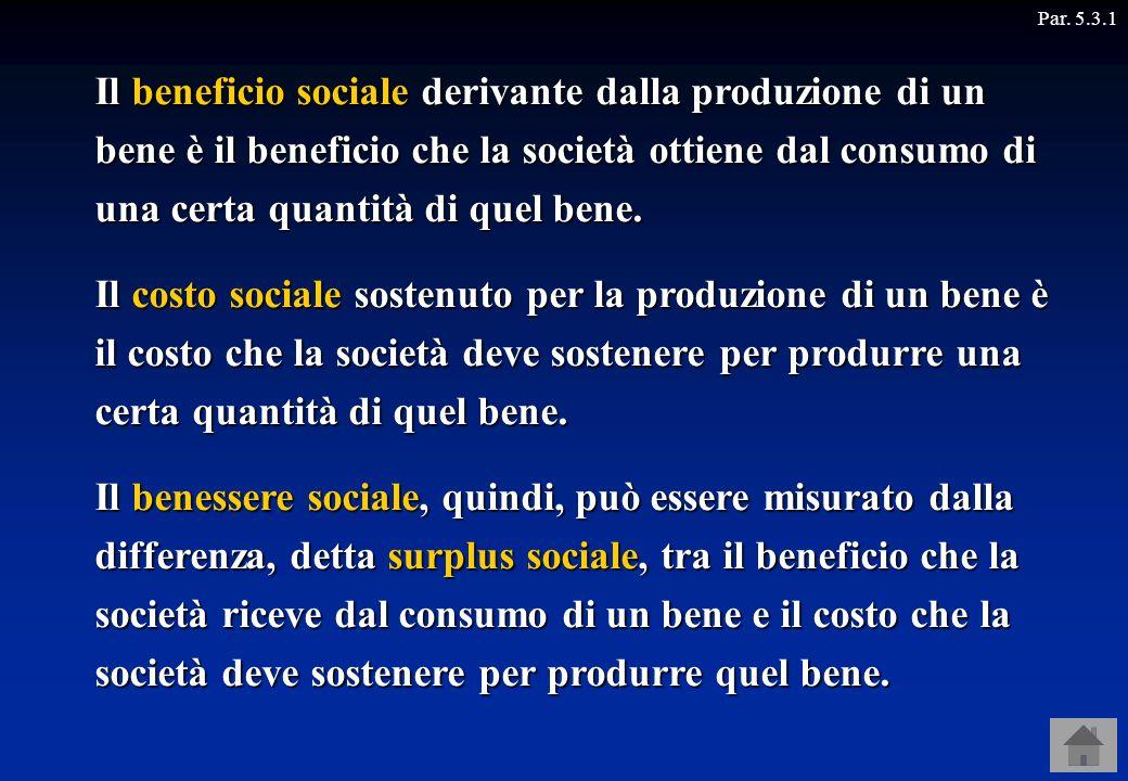 Il beneficio sociale derivante dalla produzione di un bene è il beneficio che la società ottiene dal consumo di una certa quantità di quel bene. Il co