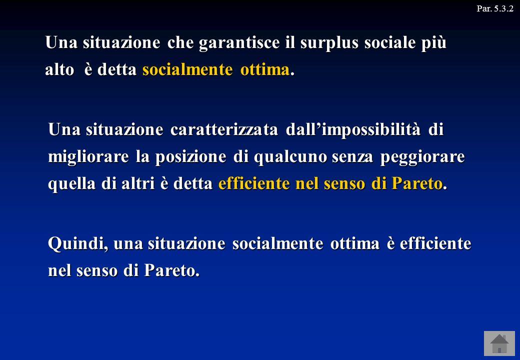 Una situazione che garantisce il surplus sociale più alto è detta socialmente ottima. Par. 5.3.2 Una situazione caratterizzata dallimpossibilità di mi