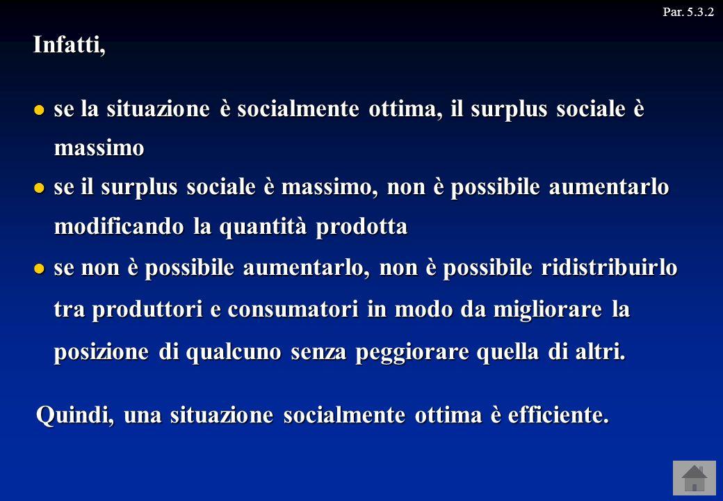 Par. 5.3.2 se la situazione è socialmente ottima, il surplus sociale è massimo se la situazione è socialmente ottima, il surplus sociale è massimo se