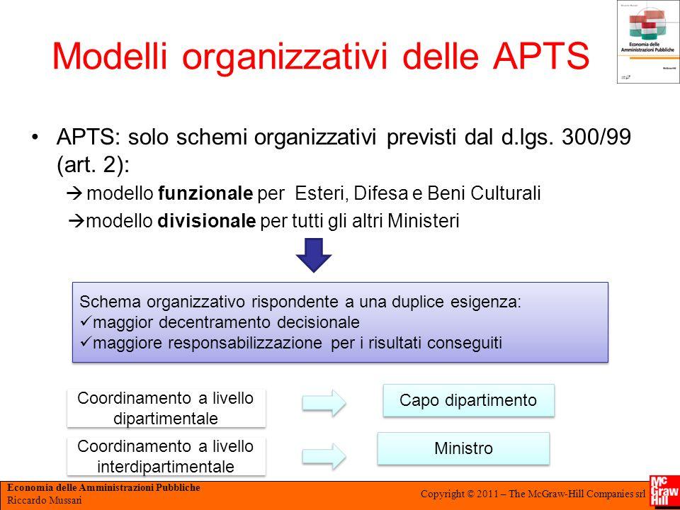 Economia delle Amministrazioni Pubbliche Riccardo Mussari Copyright © 2011 – The McGraw-Hill Companies srl Modelli organizzativi delle APTS APTS: solo