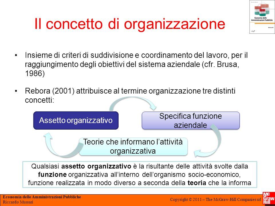 Economia delle Amministrazioni Pubbliche Riccardo Mussari Copyright © 2011 – The McGraw-Hill Companies srl Il concetto di organizzazione Insieme di cr