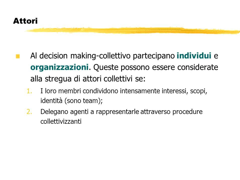 Attori Al decision making-collettivo partecipano individui e organizzazioni. Queste possono essere considerate alla stregua di attori collettivi se: 1