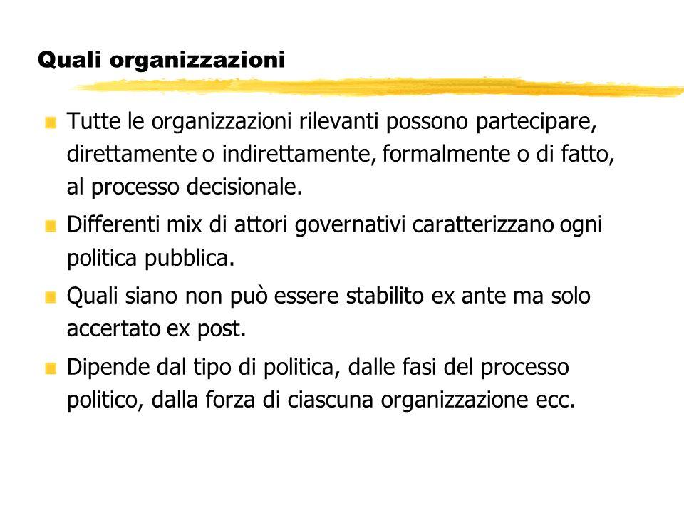 Quali organizzazioni Tutte le organizzazioni rilevanti possono partecipare, direttamente o indirettamente, formalmente o di fatto, al processo decisio