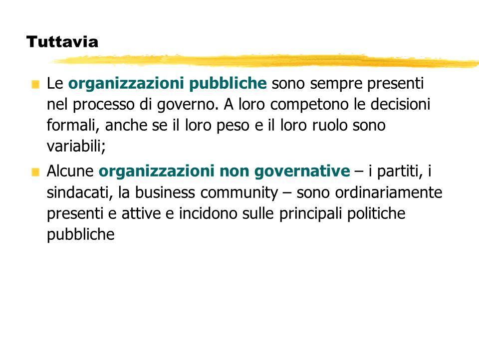Tuttavia Le organizzazioni pubbliche sono sempre presenti nel processo di governo. A loro competono le decisioni formali, anche se il loro peso e il l