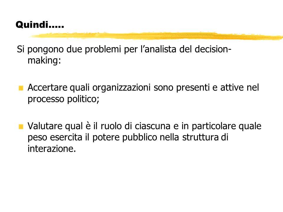 Quindi….. Si pongono due problemi per lanalista del decision- making: Accertare quali organizzazioni sono presenti e attive nel processo politico; Val