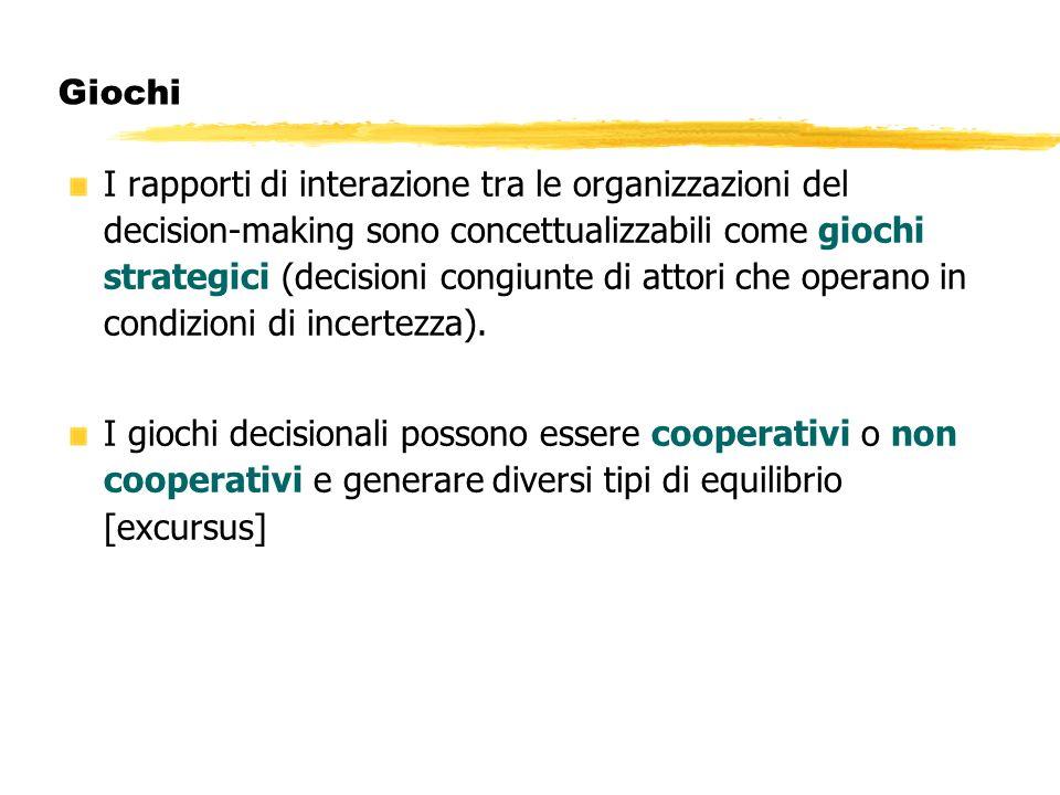 Giochi I rapporti di interazione tra le organizzazioni del decision-making sono concettualizzabili come giochi strategici (decisioni congiunte di atto