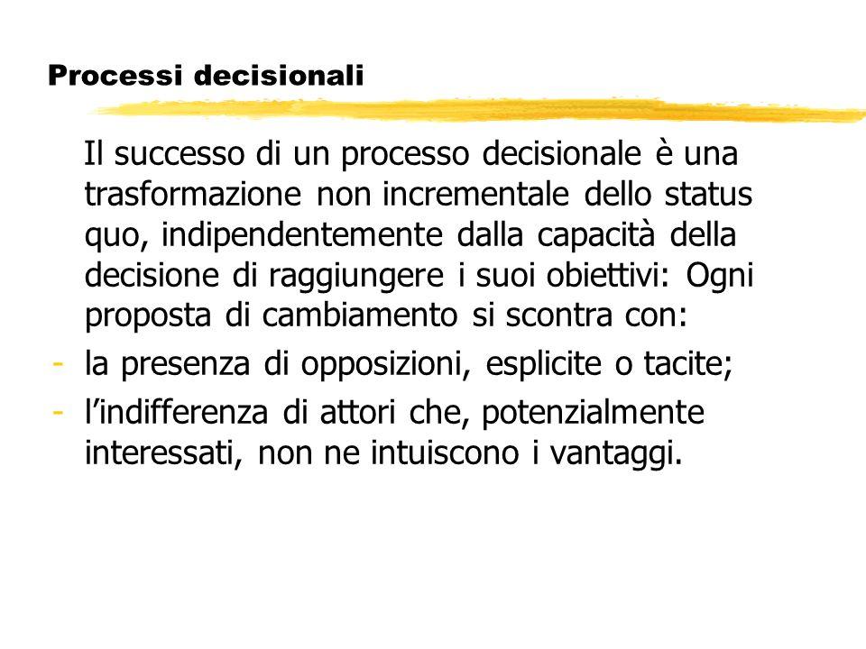 Processi decisionali Il successo di un processo decisionale è una trasformazione non incrementale dello status quo, indipendentemente dalla capacità d