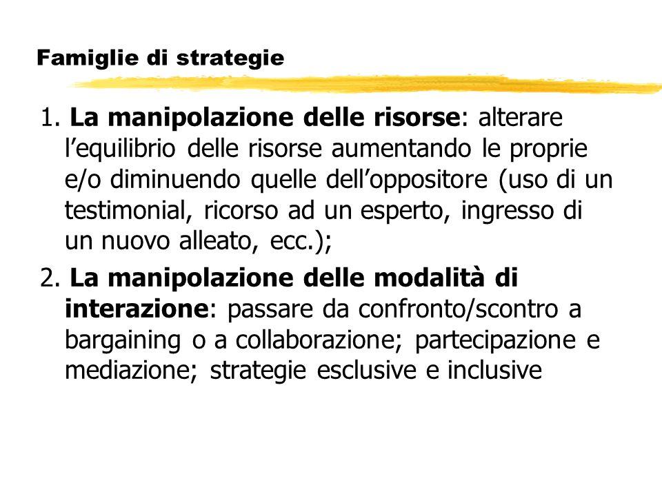 Famiglie di strategie 1. La manipolazione delle risorse: alterare lequilibrio delle risorse aumentando le proprie e/o diminuendo quelle delloppositore