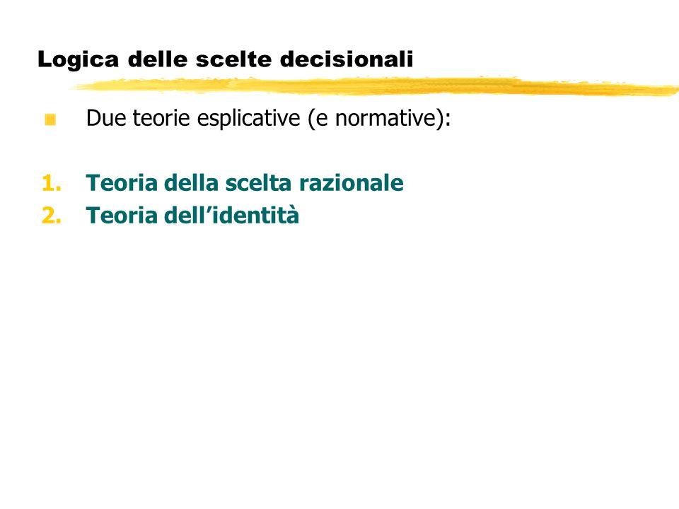 Logica delle scelte decisionali Due teorie esplicative (e normative): 1.Teoria della scelta razionale 2.Teoria dellidentità