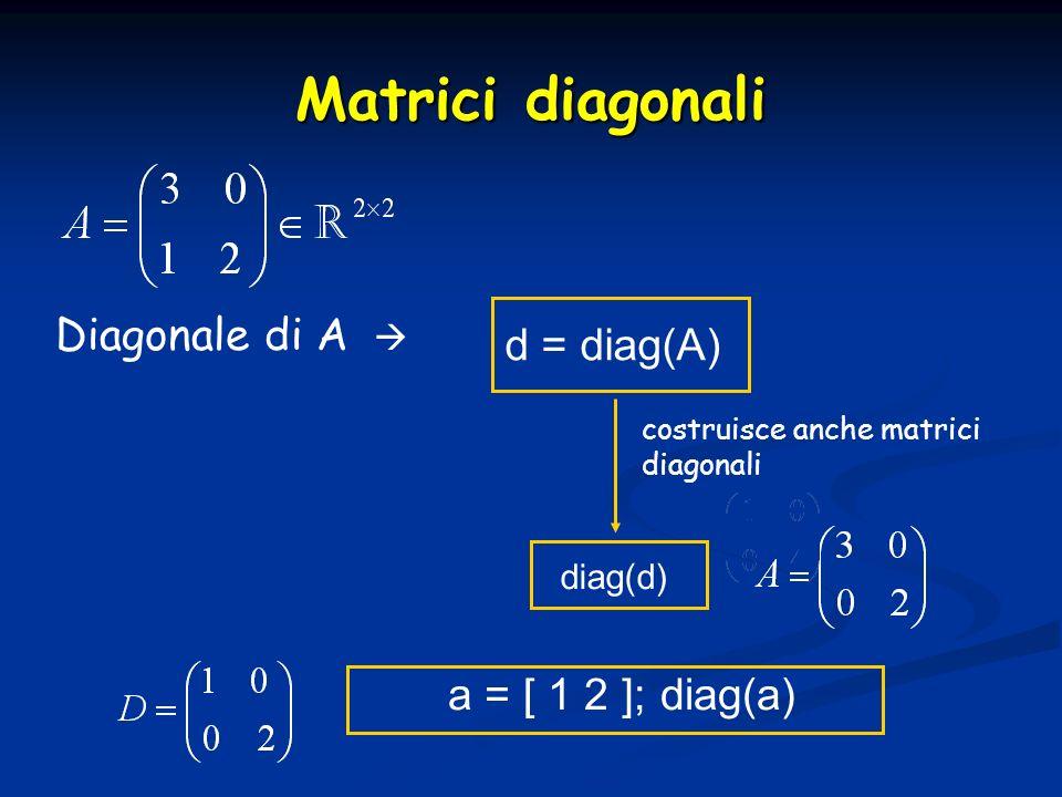 Matrici diagonali costruisce anche matrici diagonali Diagonale di A d = diag(A) diag(d) a = [ 1 2 ];diag(a)