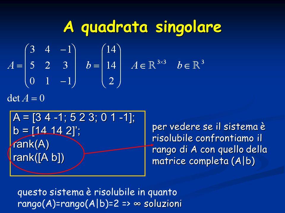 A quadrata singolare A = [3 4 -1; 5 2 3; 0 1 -1]; b = [14 14 2]; rank(A) rank([A b]) per vedere se il sistema è risolubile confrontiamo il rango di A con quello della matrice completa (A|b) soluzioni questo sistema è risolubile in quanto rango(A)=rango(A|b)=2 => soluzioni
