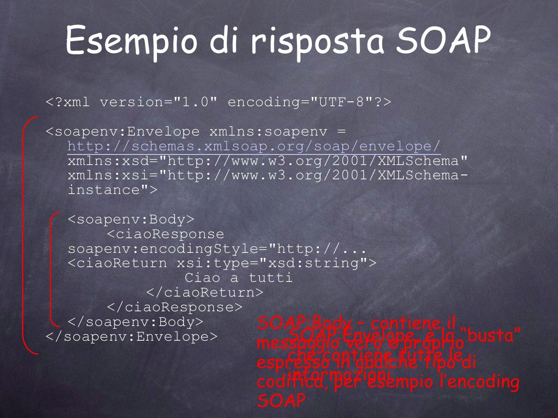 http://schemas.xmlsoap.org/soap/envelope/ Ciao a tutti Esempio di risposta SOAP SOAP:Envelope, è la busta che contiene tutte le informazioni. SOAP:Bod