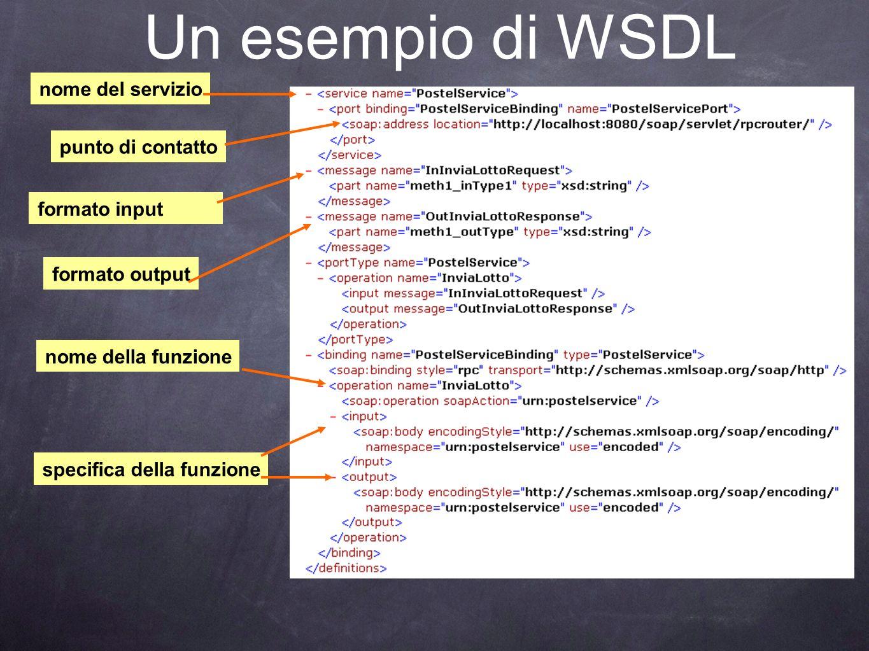 Un esempio di WSDL nome del servizio punto di contatto formato input formato output nome della funzione specifica della funzione