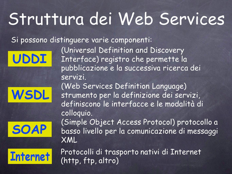 Struttura dei Web Services Si possono distinguere varie componenti: (Universal Definition and Discovery Interface) registro che permette la pubblicazi