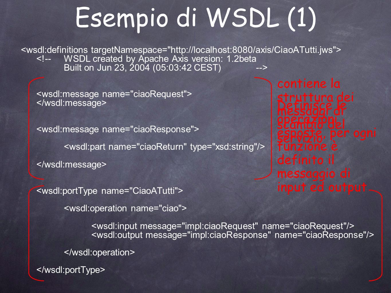 Esempio di WSDL (2) contiene il collegamento tra il portType e lend-point fisico in termini di protocollo di comunicazione, ad esempio SOAP contiene la definizione del servizio in termini della sua descrizione e della posizione fisica