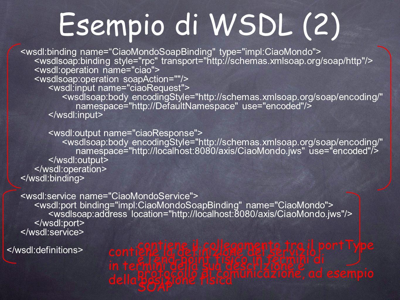 Esempio di WSDL (2) contiene il collegamento tra il portType e lend-point fisico in termini di protocollo di comunicazione, ad esempio SOAP contiene l