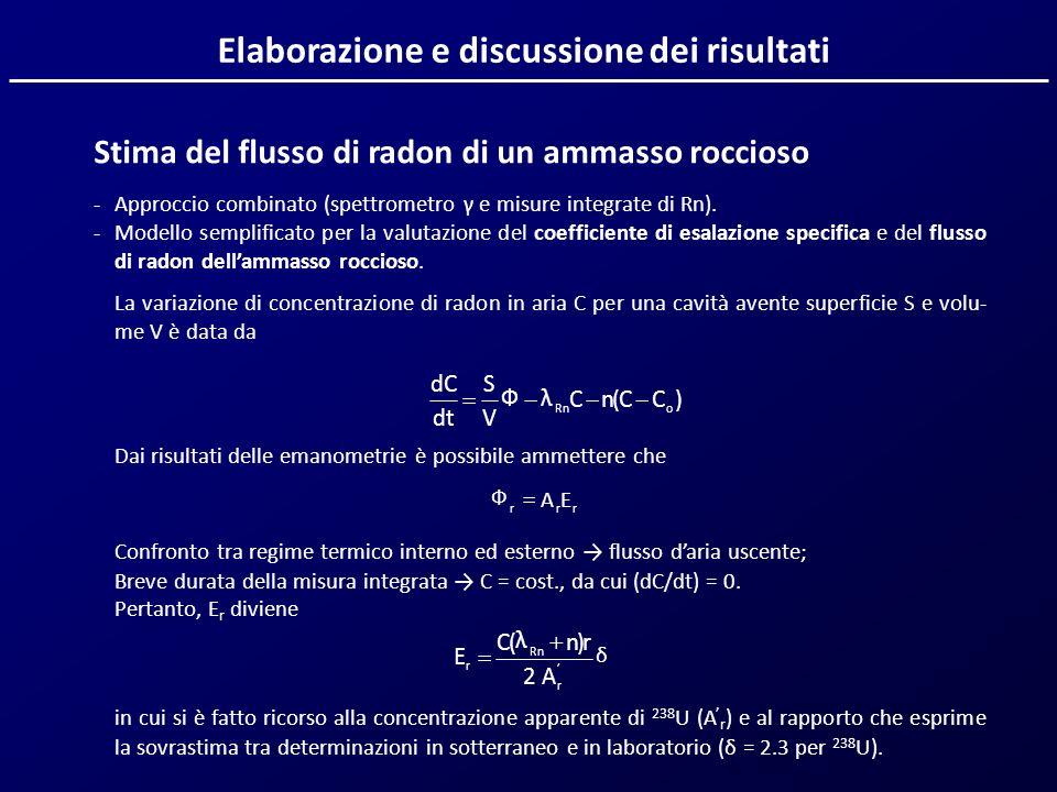 Stima del flusso di radon di un ammasso roccioso -Approccio combinato (spettrometro γ e misure integrate di Rn). -Modello semplificato per la valutazi