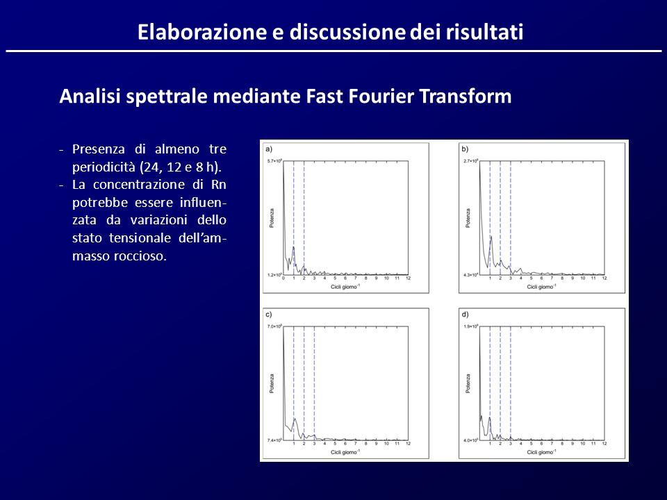 Elaborazione e discussione dei risultati Analisi spettrale mediante Fast Fourier Transform -Presenza di almeno tre periodicità (24, 12 e 8 h). -La con