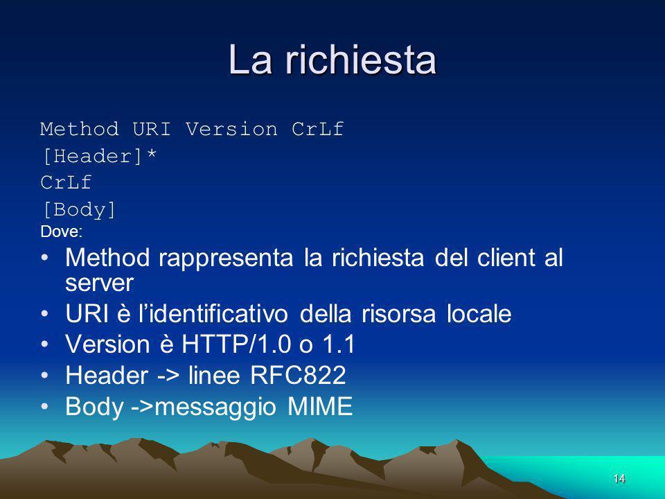 14 La richiesta Method URI Version CrLf [Header]* CrLf [Body] Dove: Method rappresenta la richiesta del client al server URI è lidentificativo della risorsa locale Version è HTTP/1.0 o 1.1 Header -> linee RFC822 Body ->messaggio MIME